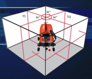 莱沃五线激光水平仪