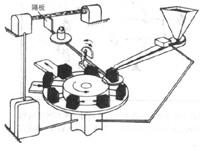 依靠平衡原理实现自动定量送料装置