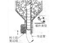 球及短圆柱体自动筛选进料机构
