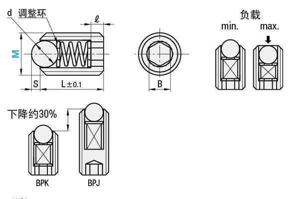 米思米球头柱塞3D图