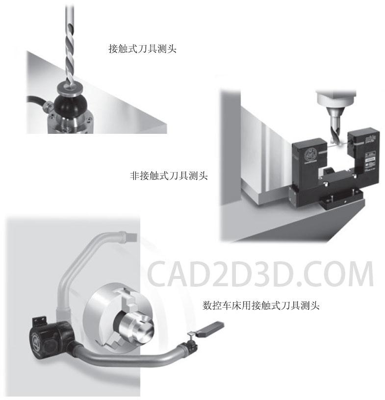 机床测量头(工件在线测量+对刀仪)