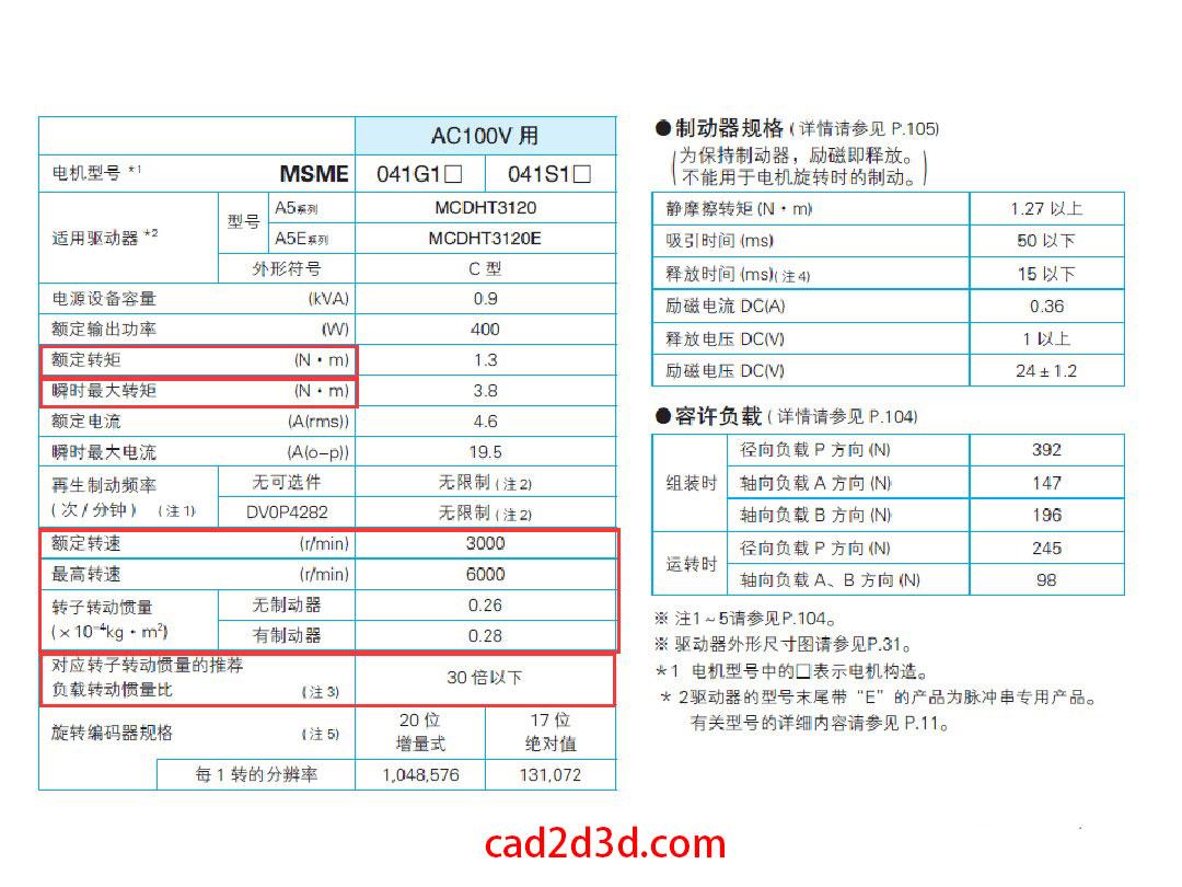 伺服电机的选型计算方法及应用案例