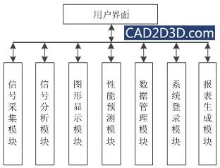 机加工车间数字化信息化改造实施案例