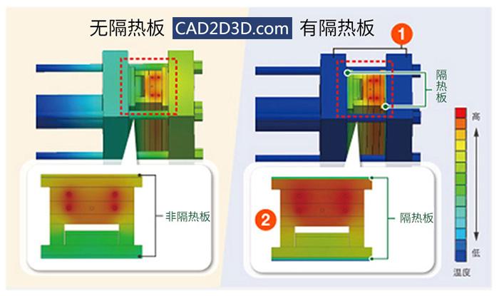 高温隔热板 1000℃ 纤维纸+有机硅树脂
