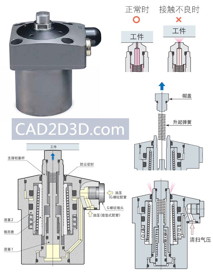 液压工装夹具必备:工件支撑器