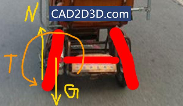 为什么有的三轮车两后轮设计成倾斜的外八字?