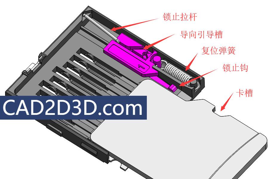 手机存储卡卡槽结构 按一下自动锁止及弹出原理及说明 附3D图