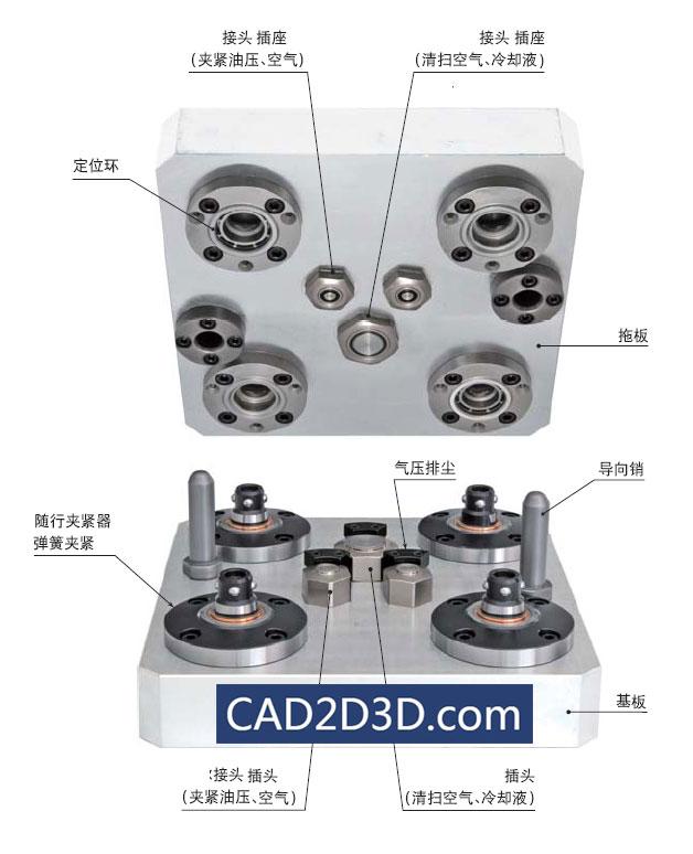 空气、液压油、冷却液分离对接接头内部结构原理及三维图(3D)免费下载