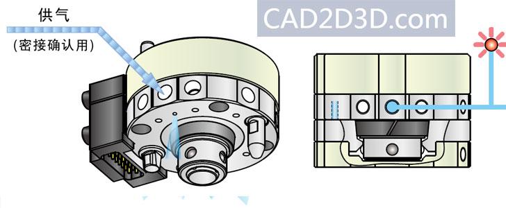 快换工装气口选配件:带喷气清洁供气口和带着座确认(到位检测)用供气口