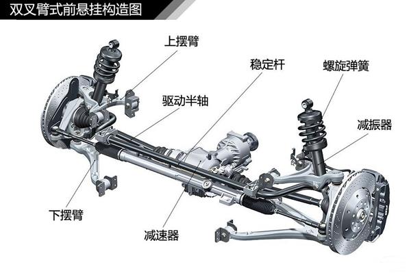 汽车底盘悬挂机构stp通用格式3D源文件免费下载