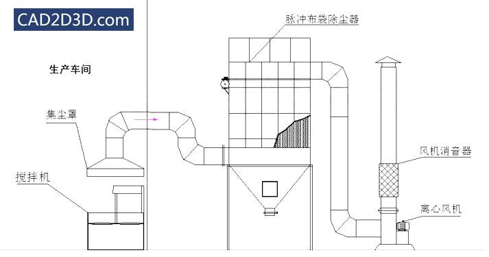 车间除尘系统(布袋脉冲除尘)的设计