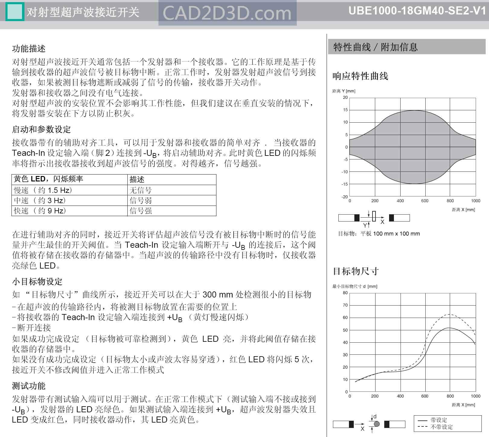 超声波检测传感器原理、参数、品牌