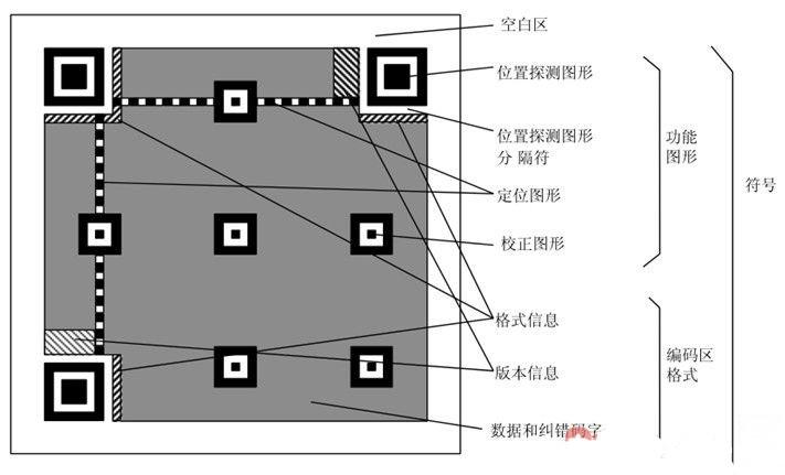 隔行如隔山,原来气动打标机打印的圆点状二维码是这么一回事