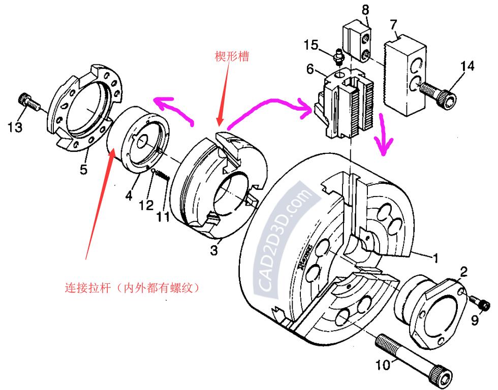 车床主轴夹紧工件的方法和原理,回转拉紧油缸和动力卡盘缺一不可