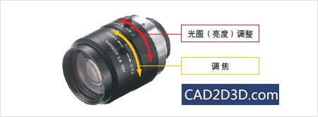 工业相机视觉系统学习:镜头选择