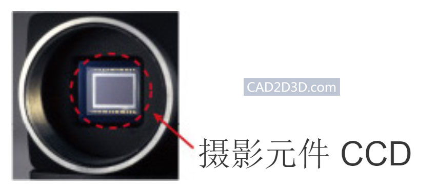 工业相机视觉系统学习:彩色照相机的效果与预处理