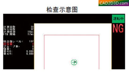 工业相机视觉系统学习:外观(瑕疵)检测原理算法