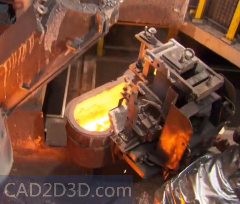 机器人在高温铁水浇注行业上的应用