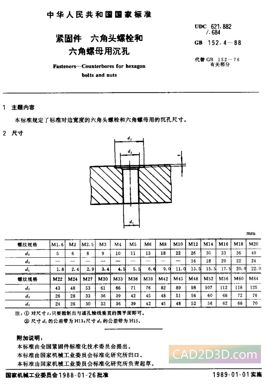 六角头螺栓和六角螺母使用时为什么要沉孔(锪孔) GB 152.4