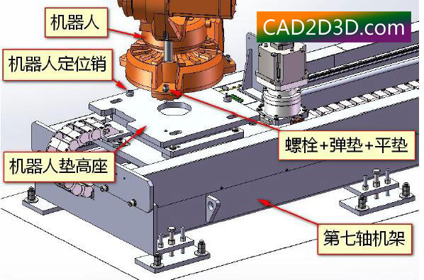 机器人行走轴单元(地轨)安装要求、方法及流程