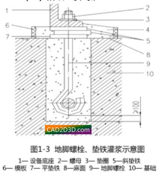 地脚螺栓分类(固定、活动、胀锚、粘接)和使用安装方法