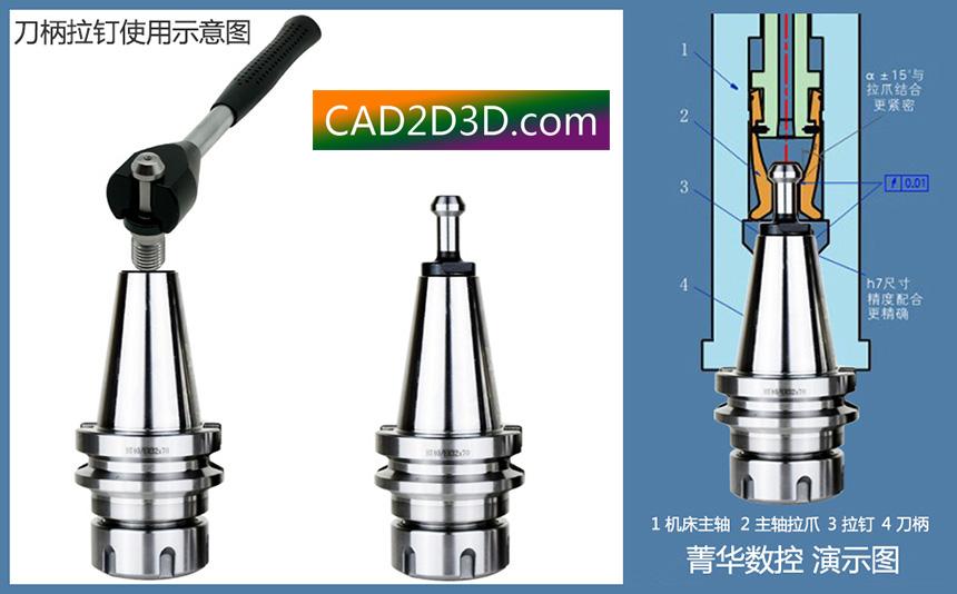 机加工刀具是如何与机床主轴连接固定的?刀柄、拉钉
