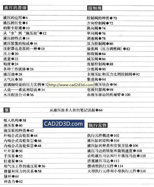 《液压机构》 日本经典技能系列丛书 pdf 免费下载