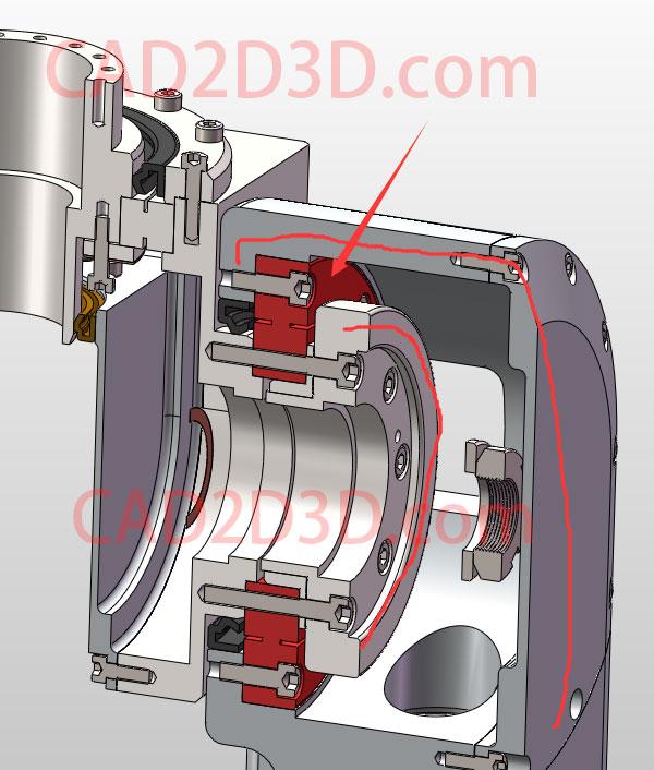 交叉滚柱轴环(轴承)工业机器人关节轴承结构原理及使用方法