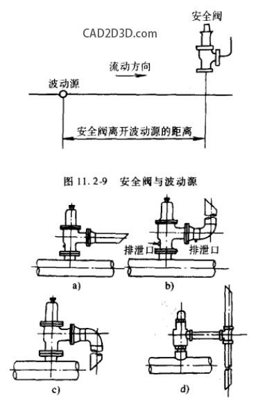 安全阀管道布置标准规范 - 安全阀出口管应从上面或侧面进入集合管