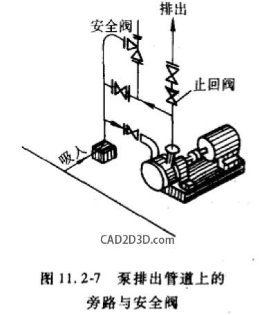 泵管道布置标准规范 - 机械设计手册 管道与管道附件