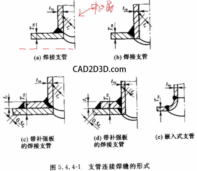GB50316 工业金属管道设计规范学习笔记 设计 要点摘要