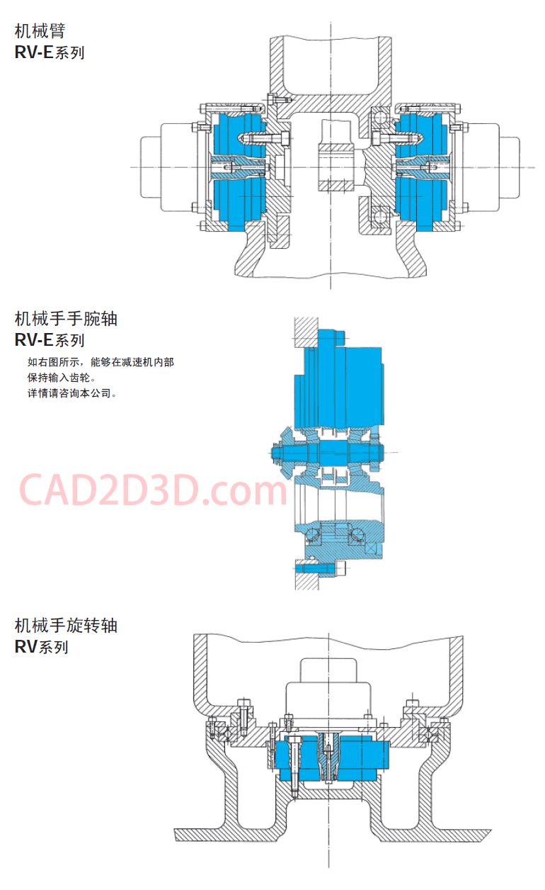 日本纳博特斯克 Nabtesco RV减速机选型手册下载 应用在机器人关节处