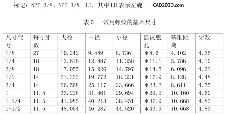 螺纹知识 55°/60° NPT/R/G 密封螺纹规格尺寸