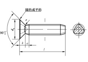 自挤螺钉系列标准及结构原理和规格型号说明