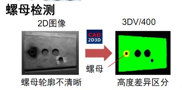 FANUC 3D视觉相机 3DV/400 使用详解