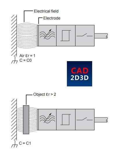 电容式接近传感器原理及应用