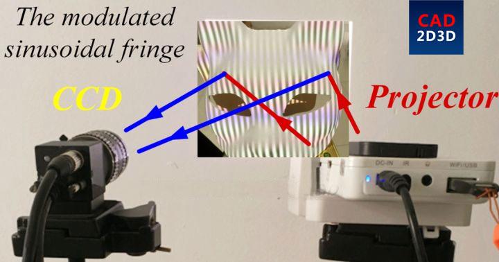 高温热态尺寸在线测量,3D视觉识别建模,锻造工件尺寸自动测量
