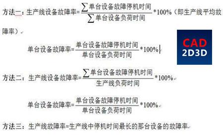 生产线/设备故障率的定义和计算公式