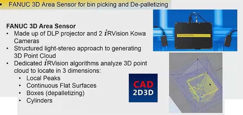 FANUC 3D Area 3D视觉系统构成及原理