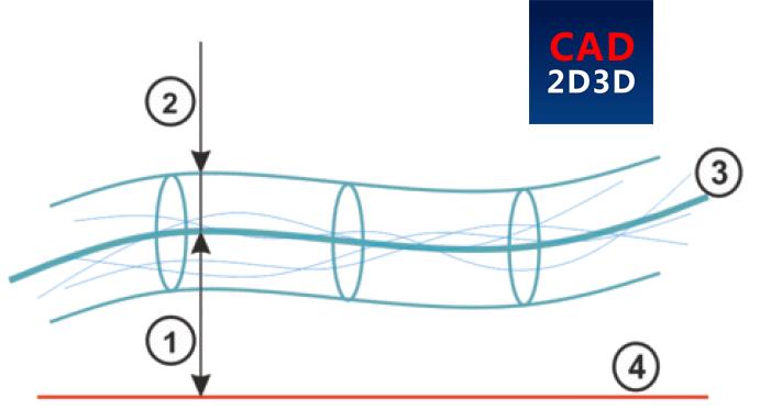 工业机器人精度的含义,位置精度、轨迹精度、超调状态详细讲解