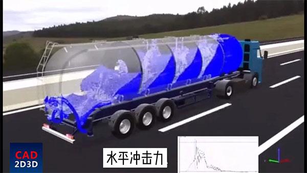 危险品罐车防浪板,抑制流体晃动,刹停距离直接减少8米