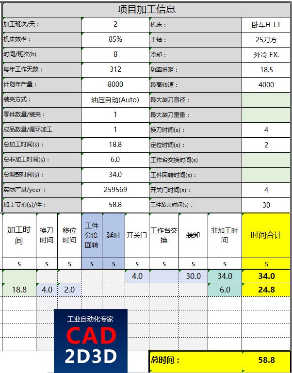 机加工工艺流程和节拍计算表,山特维克刀具公司内部使用的自动计算表格