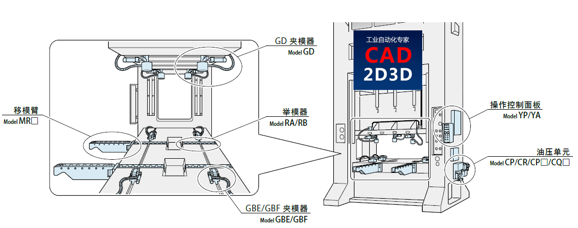 方案大师 第3.3节:3.3 锻造自动化生产线设计