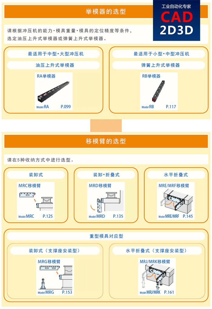 压机快速换模系统构成、换模流程、选型方法详解