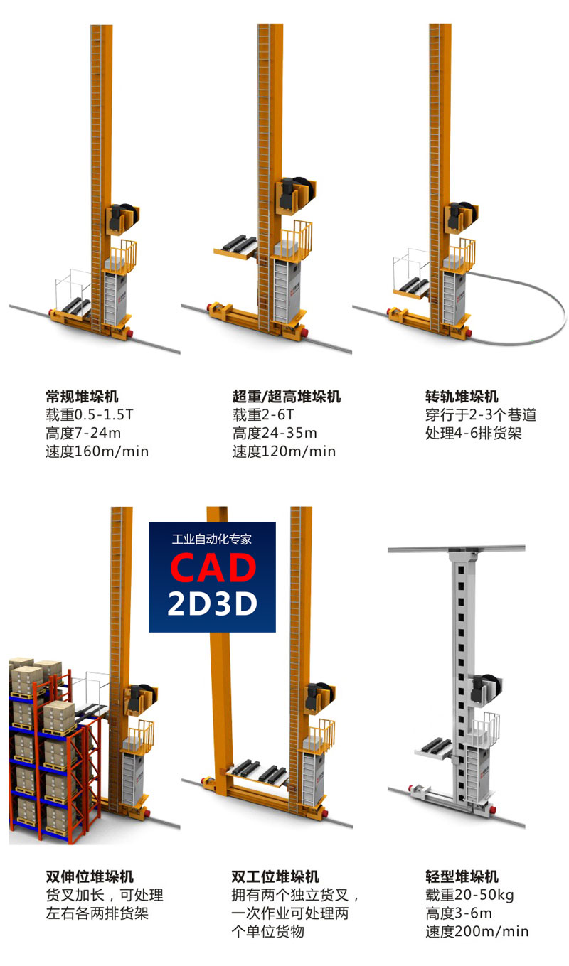 立体库关键核心设备 — 双立柱堆垛机/单立柱堆垛机,内部构造、技术参数详述
