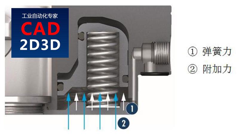 机床上下料线性托盘快换系统,由RGV、伸缩货叉、零点快换模块等组成