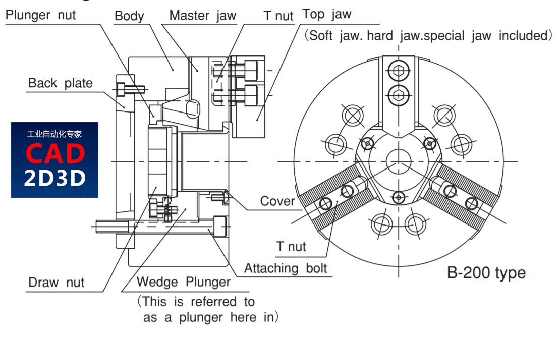 日本北川kitagawa车床用标准动力卡盘的内部构造、卡紧原理和规格