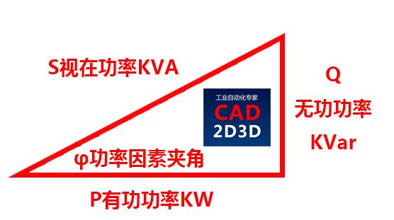 小看功率了,居然还分KW、KVA和Var,用功率三角形直接看清他们的真面目
