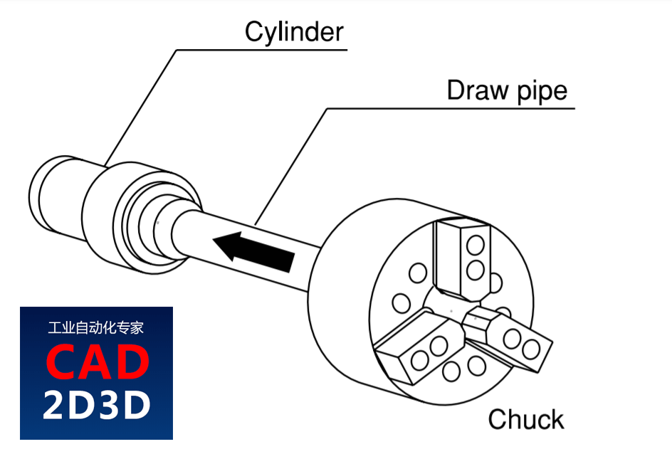 日本北川kitagawa车床动力卡盘用中空回转油压缸的内部构造、原理和规格参数