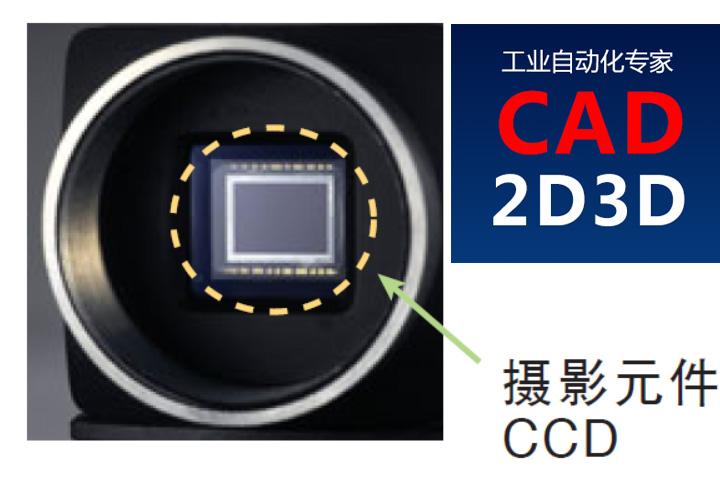 工业相机视觉系统学习—彩色相机的效果和预处理